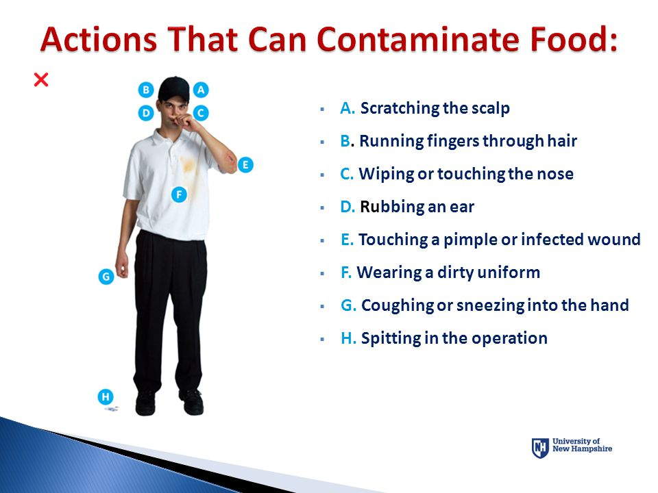 Actions That Can Contaminate Food: