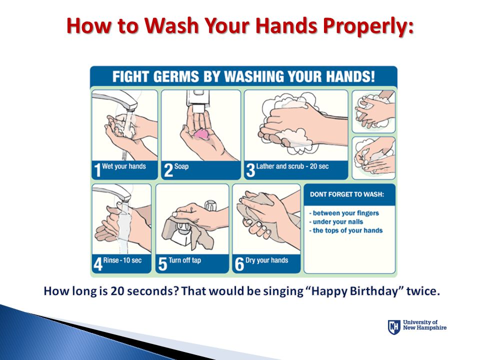 How to Wash Your Hands Properly: