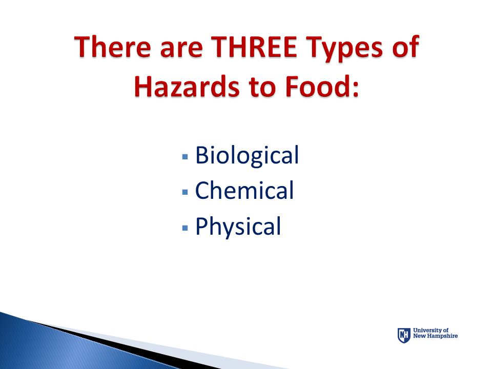 There are THREE Types of Hazards to Food:
