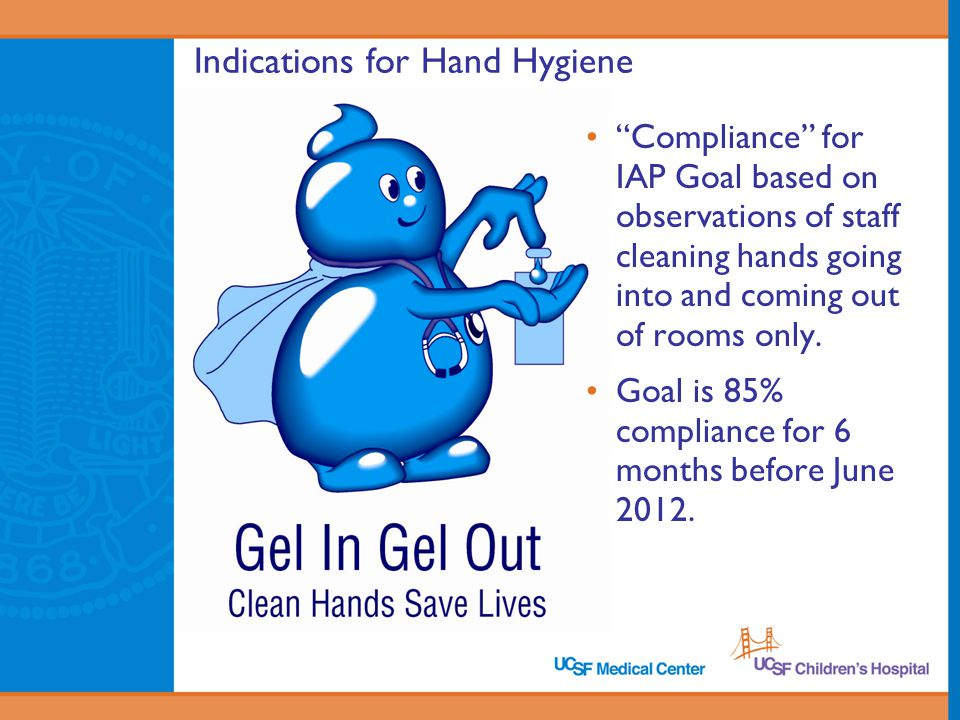 Indications for Hand Hygiene