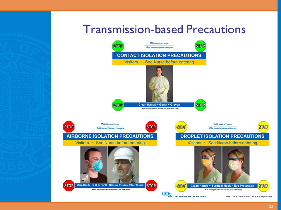 Transmission-based Precautions