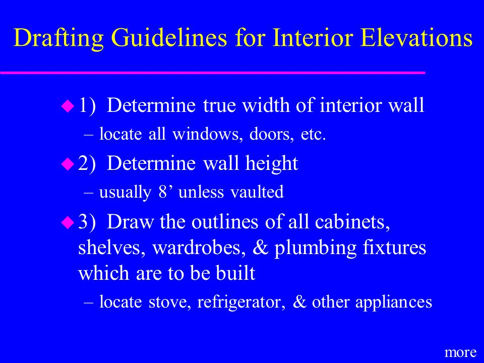 Drafting Guidelines for Interior Elevations
