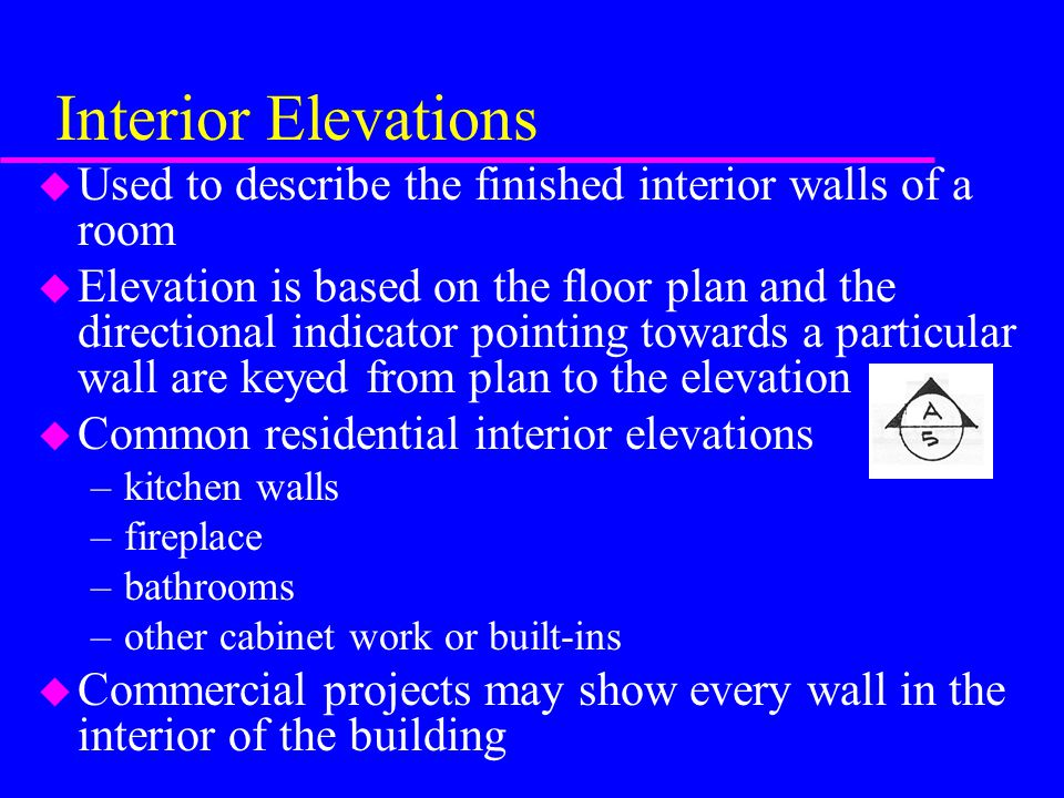 Interior Elevations Used to describe the finished interior walls of a room.