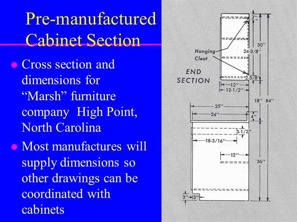 Pre-manufactured Cabinet Section