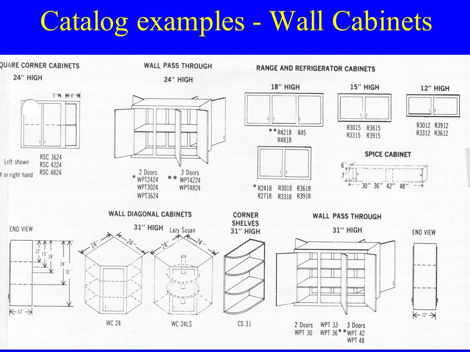 Catalog examples - Wall Cabinets