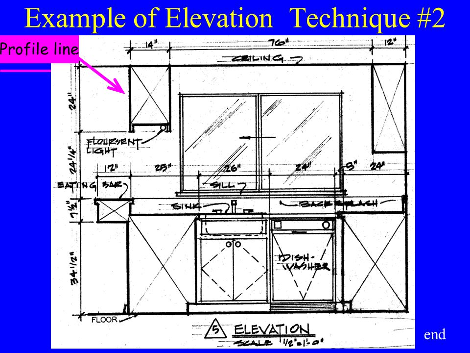 Elevation End Elevation Plan : Interior elevations ppt video online download