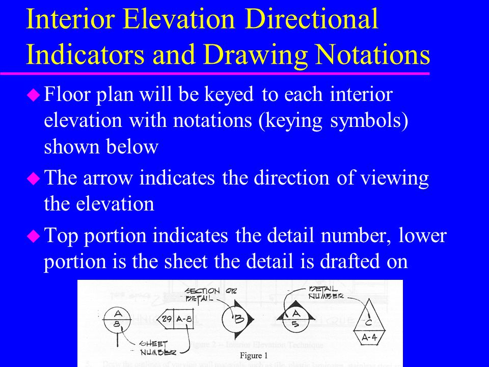 Interior Elevation Directional Indicators and Drawing Notations