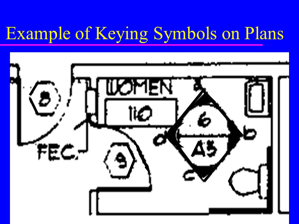 Example of Keying Symbols on Plans
