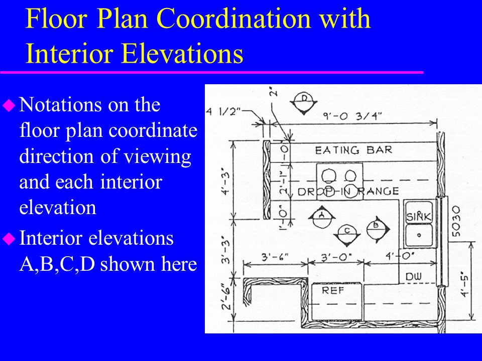 Floor Plan Elevation Symbol : Interior elevations ppt video online download