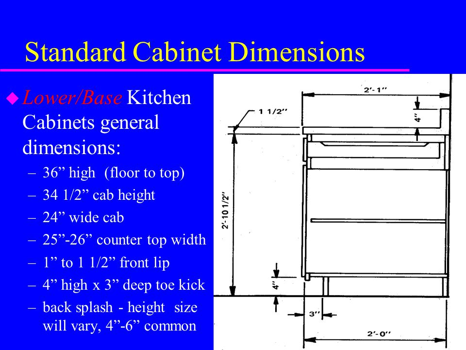 Interior elevations ppt video online download for Kitchen cabinet depth lower