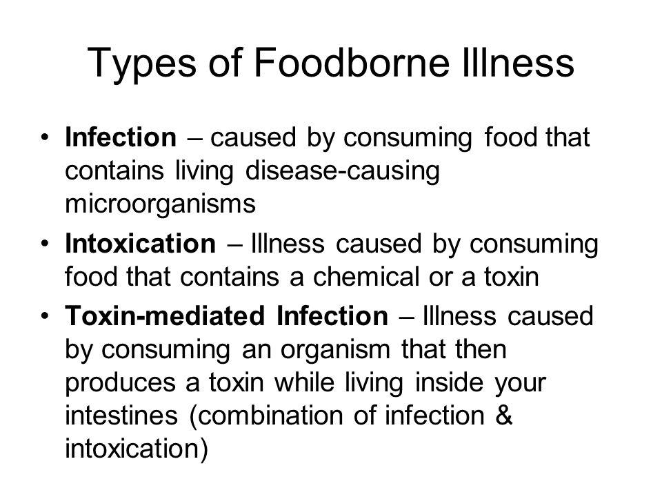 Types of Foodborne Illness