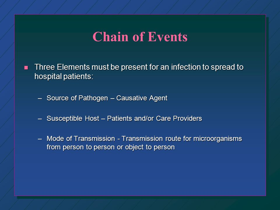 Chain of Events Three Elements must be present for an infection to spread to hospital patients: Source of Pathogen – Causative Agent.