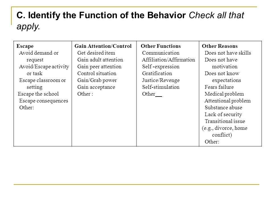C. Identify the Function of the Behavior Check all that apply.