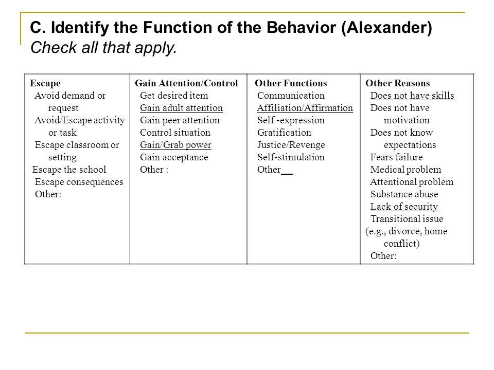 C. Identify the Function of the Behavior (Alexander)