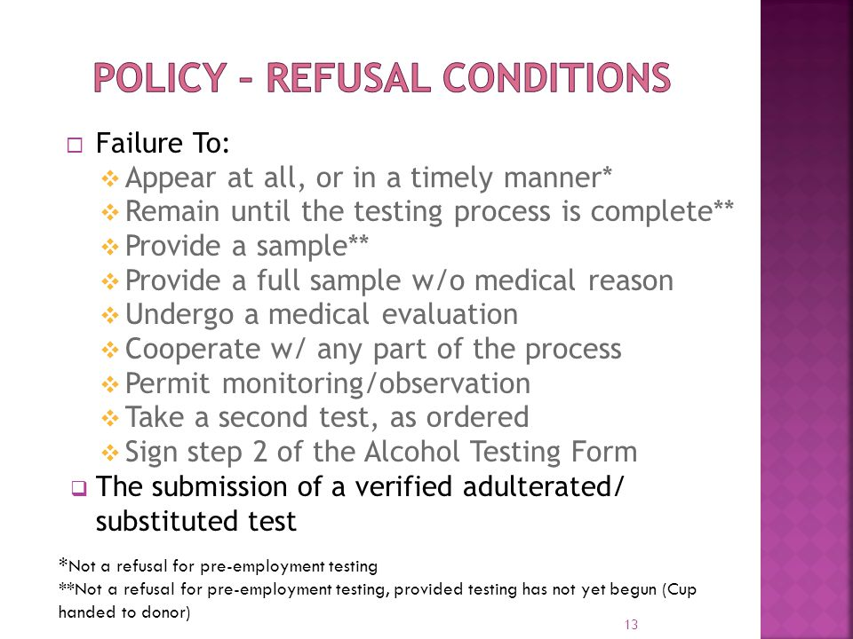 Policy – Refusal Conditions