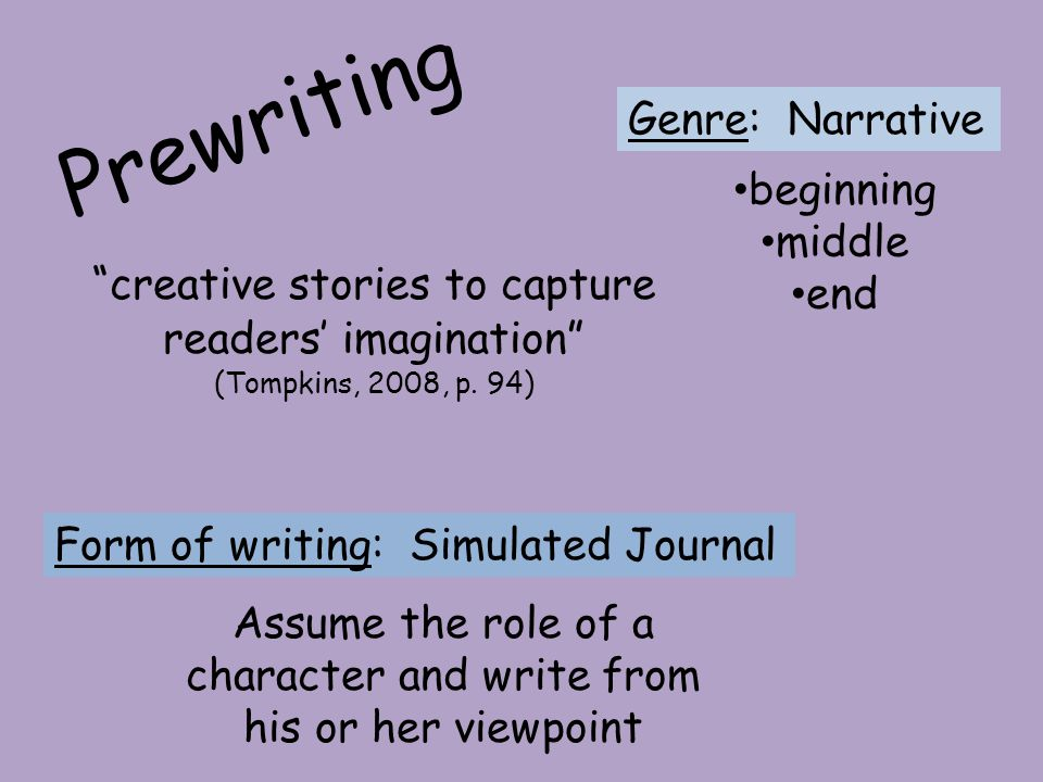 Prewriting Genre: Narrative beginning middle end