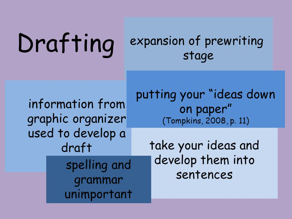 Drafting expansion of prewriting stage