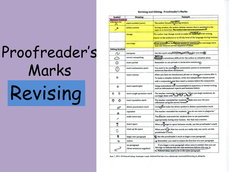 Proofreader's Marks Revising