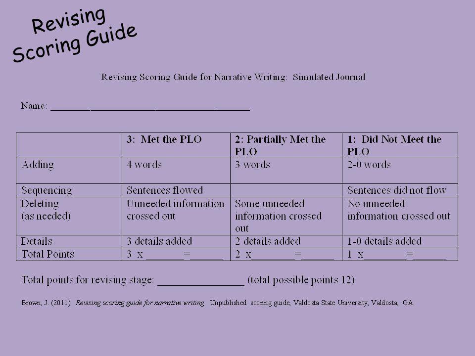 Revising Scoring Guide