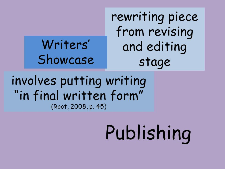 Publishing rewriting piece from revising and editing stage