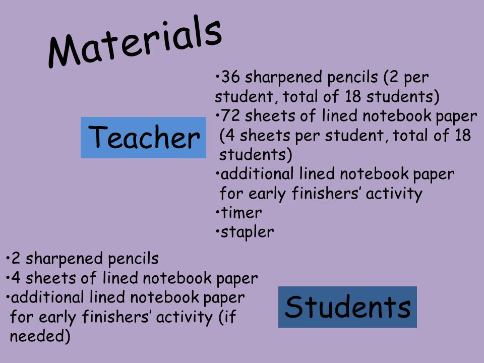 Materials Teacher Students