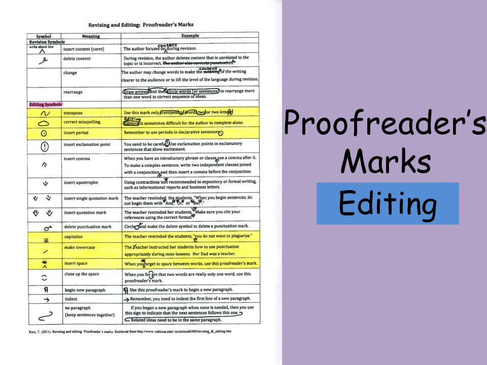Proofreader's Marks Editing