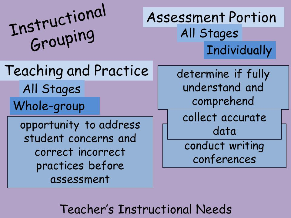 Instructional Grouping