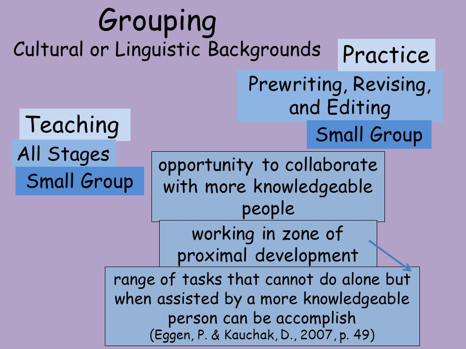 Grouping Practice Teaching Cultural or Linguistic Backgrounds