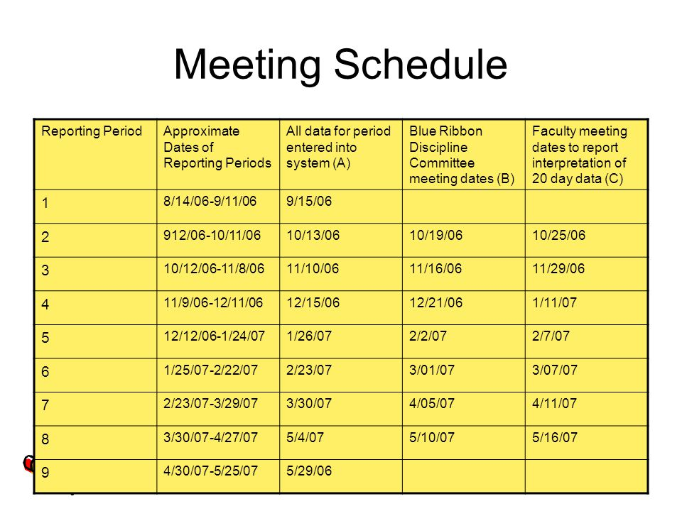 Meeting Schedule 1 2 3 4 5 6 7 8 9 Reporting Period