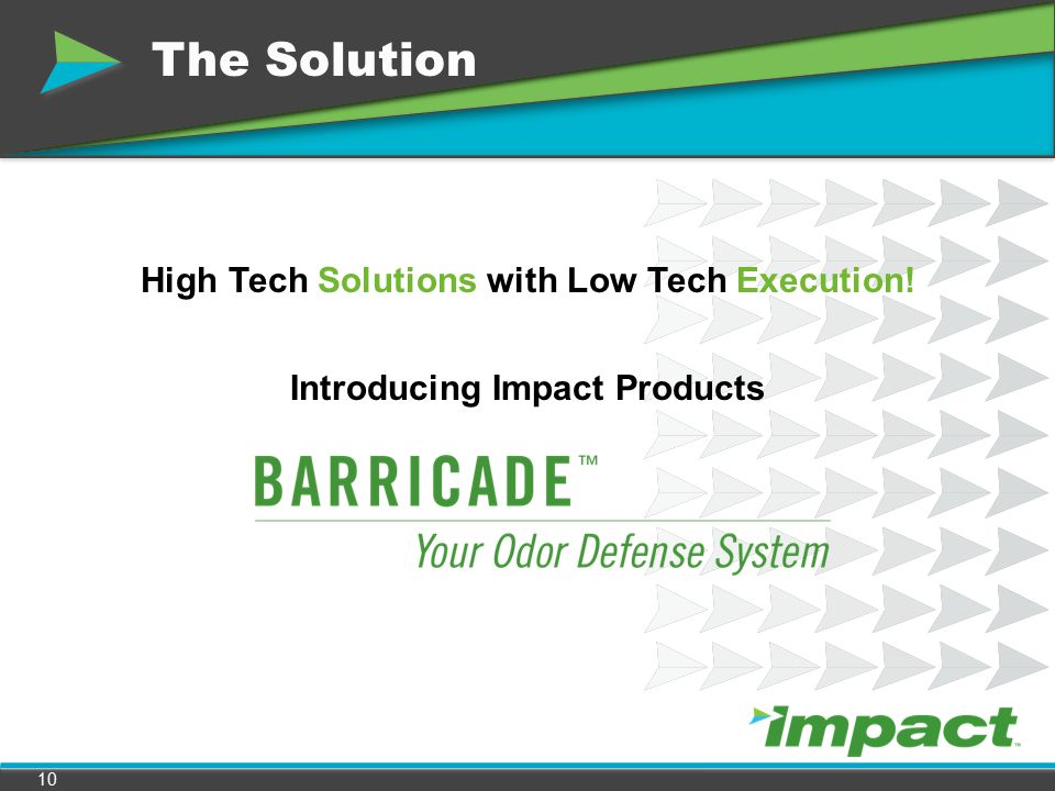 The Solution High Tech Solutions with Low Tech Execution! Introducing Impact Products
