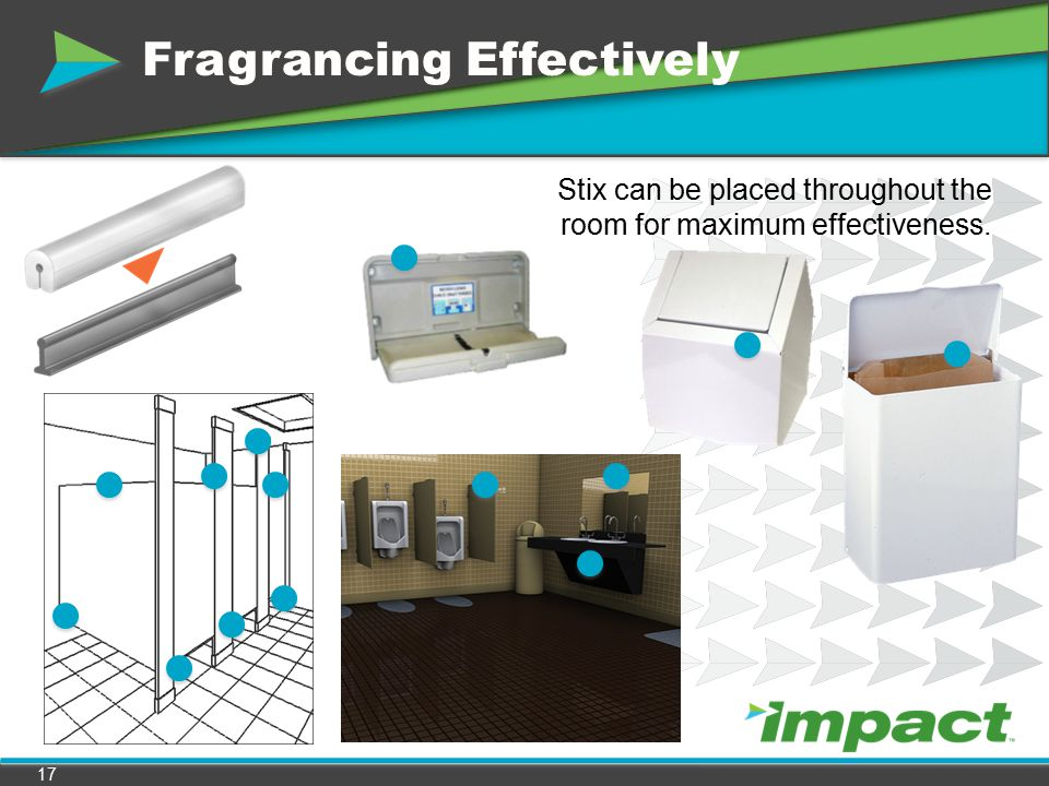 Fragrancing Effectively