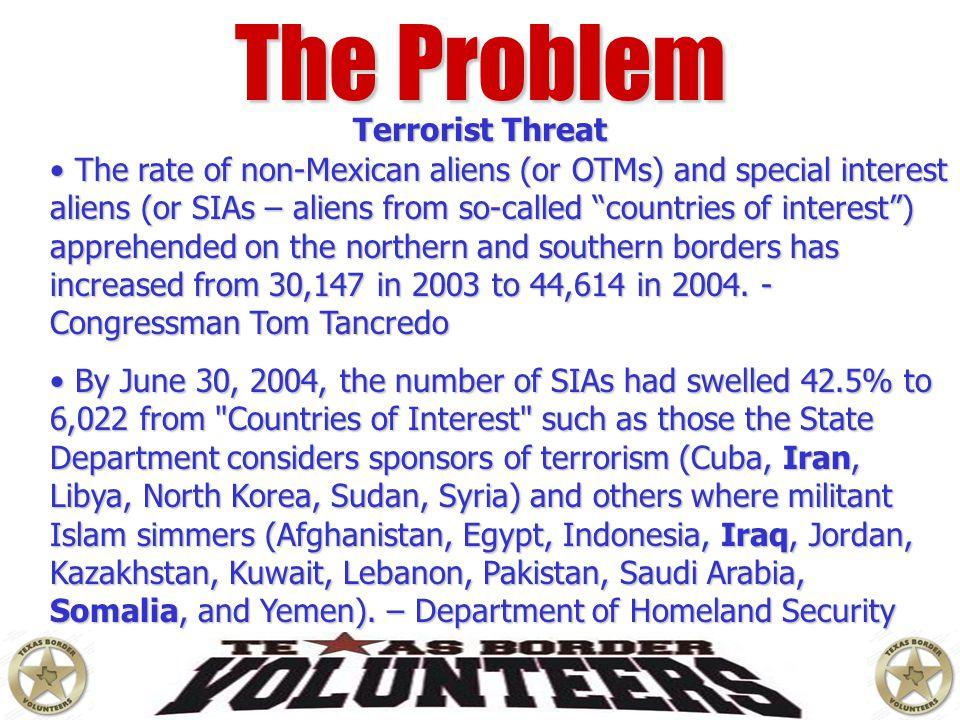 The Problem Terrorist Threat
