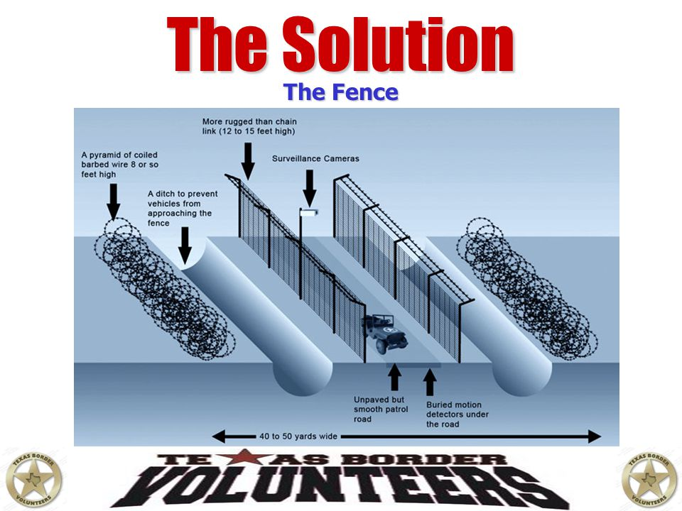 The Solution The Fence