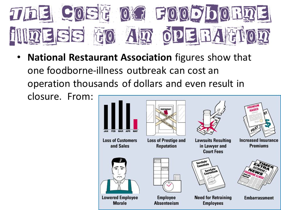 National Restaurant Association figures show that one foodborne-illness outbreak can cost an operation thousands of dollars and even result in closure.