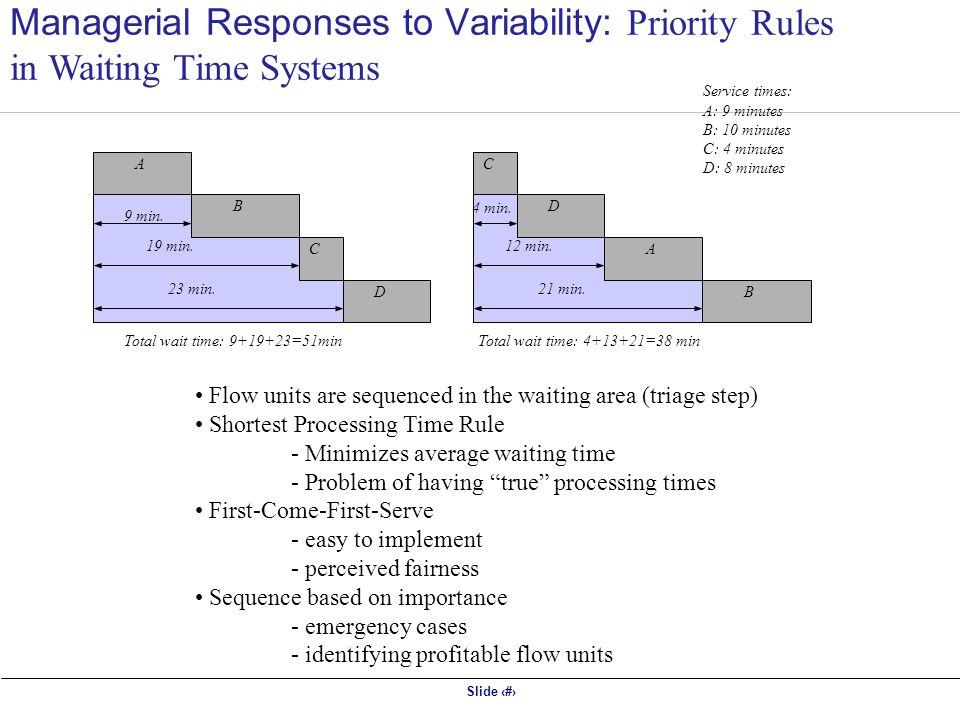 Managerial Responses to Variability: Priority Rules in Waiting Time Systems
