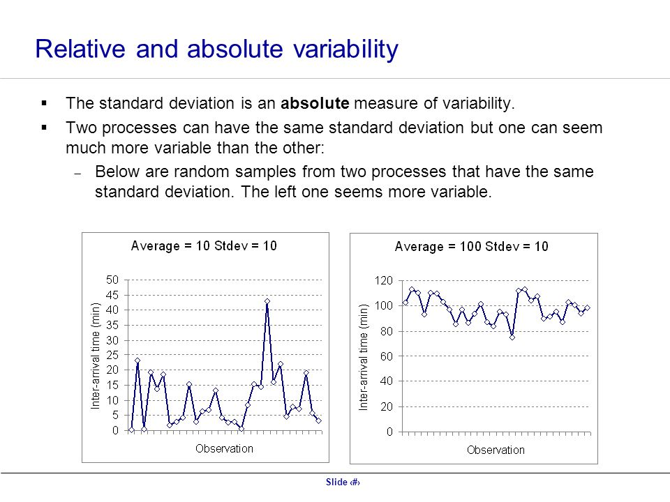Relative and absolute variability
