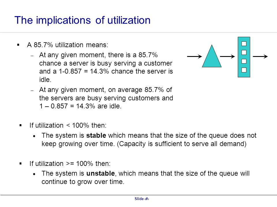 The implications of utilization