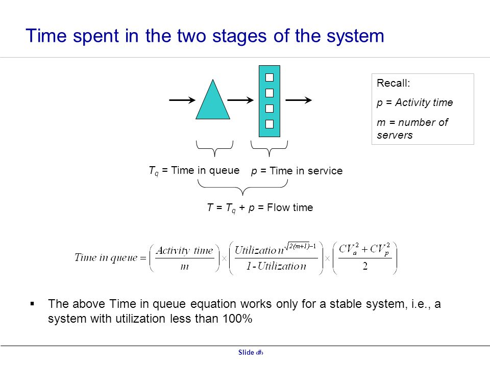 Time spent in the two stages of the system