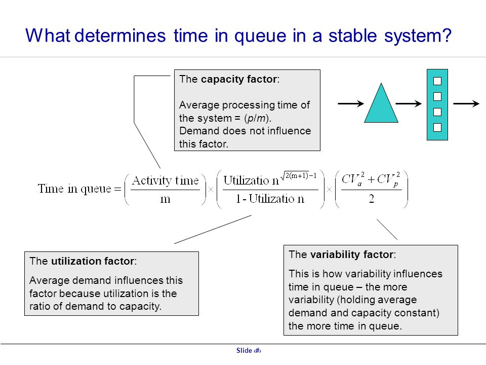 What determines time in queue in a stable system