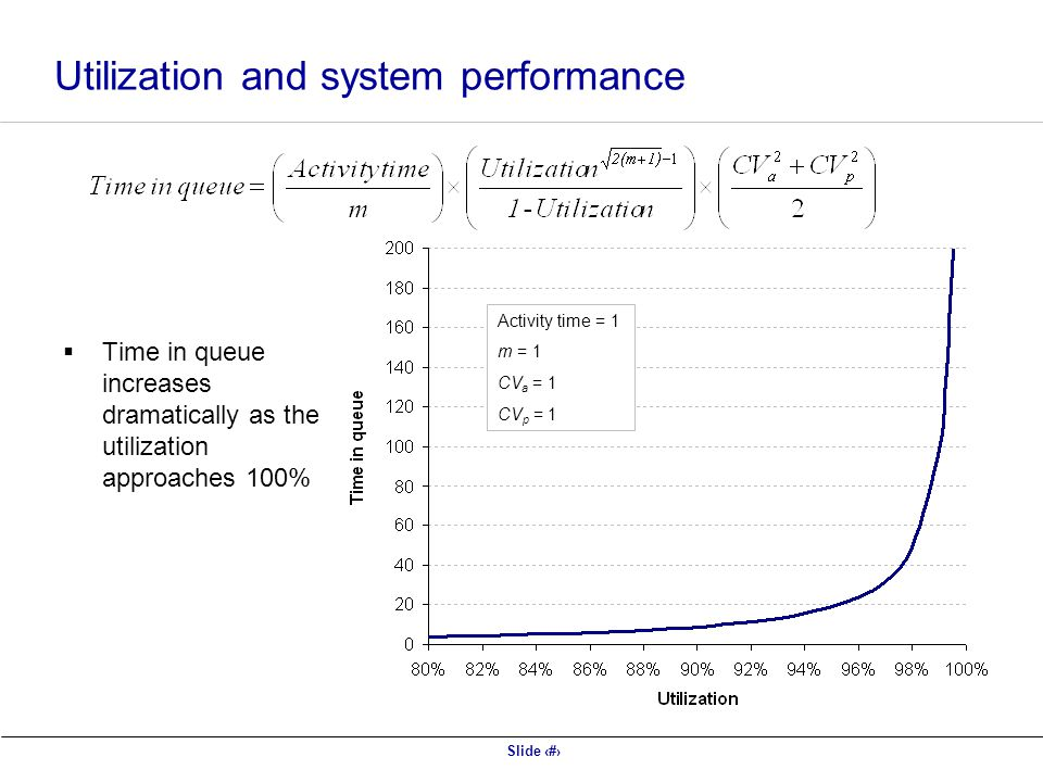 Utilization and system performance