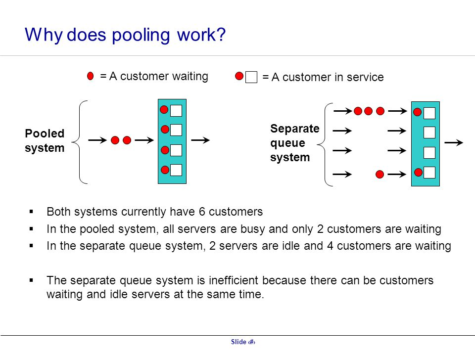 Why does pooling work = A customer waiting = A customer in service