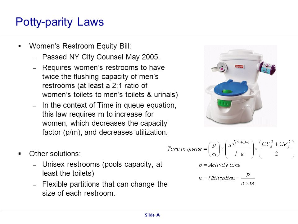 Potty-parity Laws Women's Restroom Equity Bill: