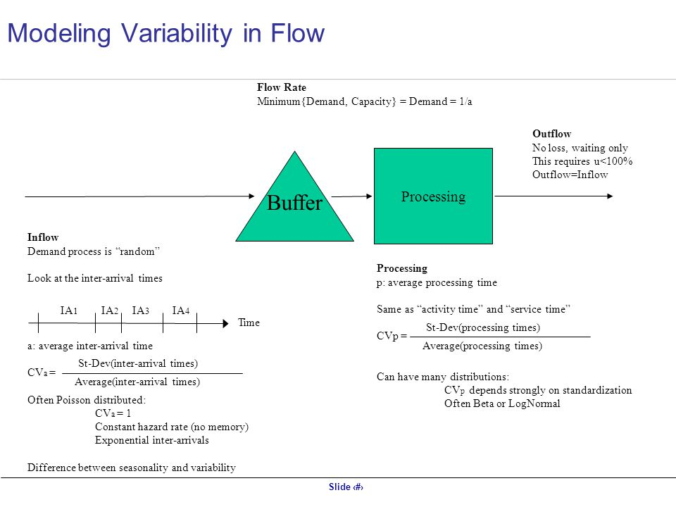 Modeling Variability in Flow
