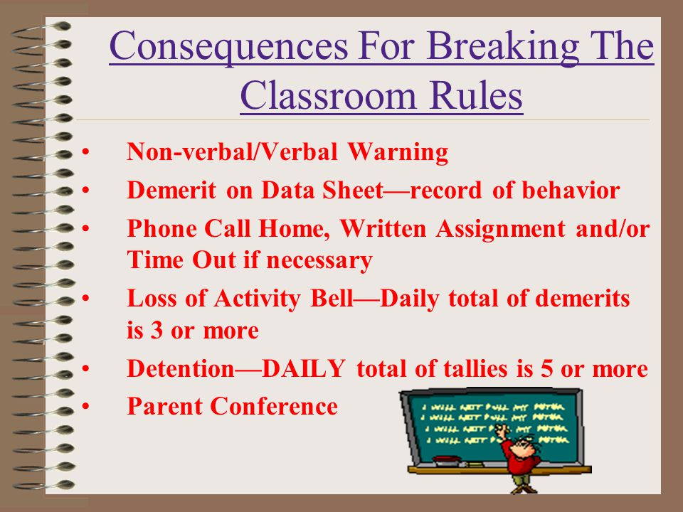 Consequences For Breaking The Classroom Rules