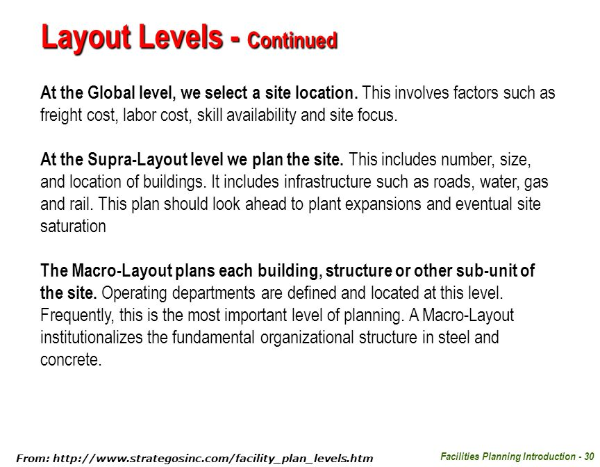 Layout Levels - Continued