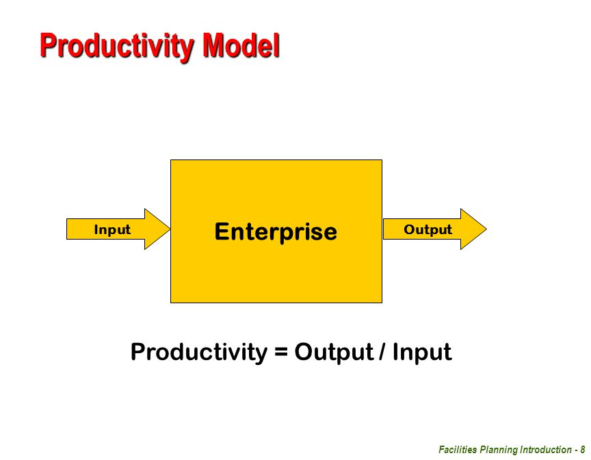 Productivity = Output / Input