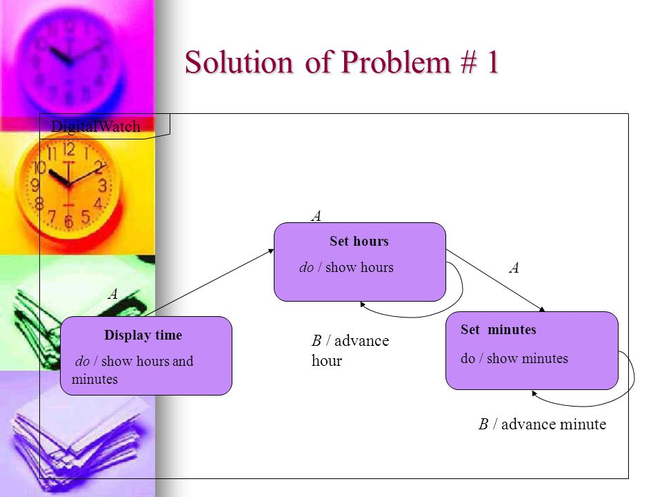 Solution of Problem # 1 DigitalWatch A A A B / advance hour