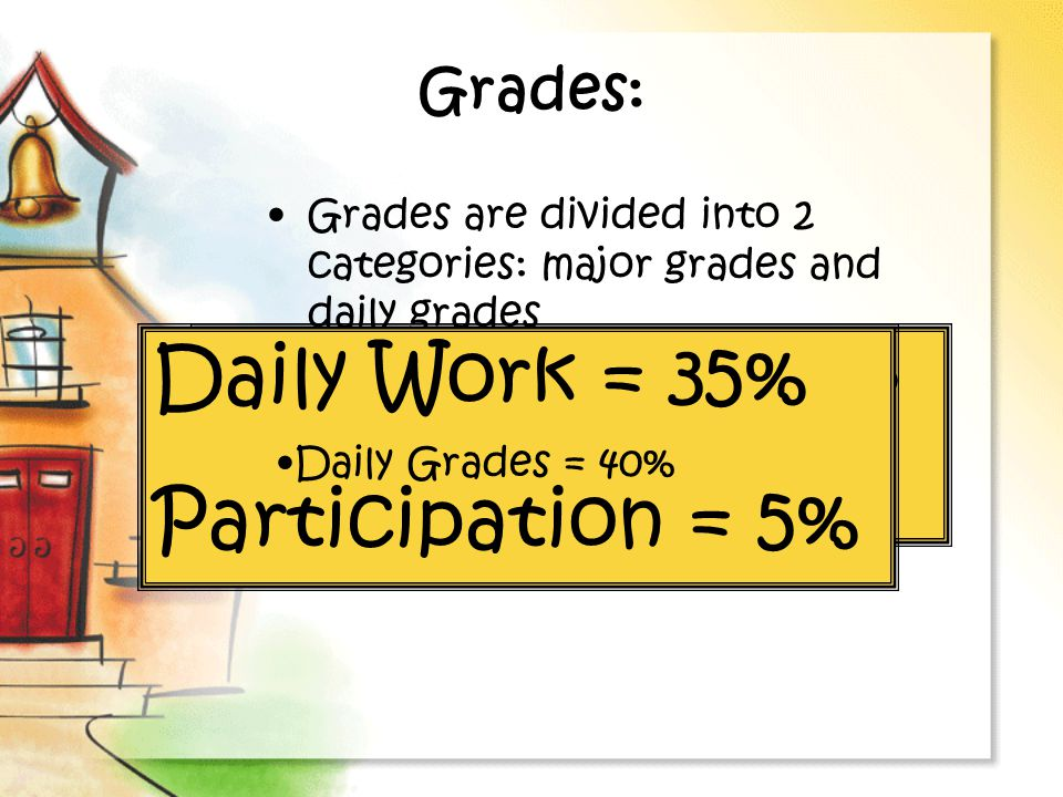 Daily Work = 35% Participation = 5% Labs & Projects = 30%