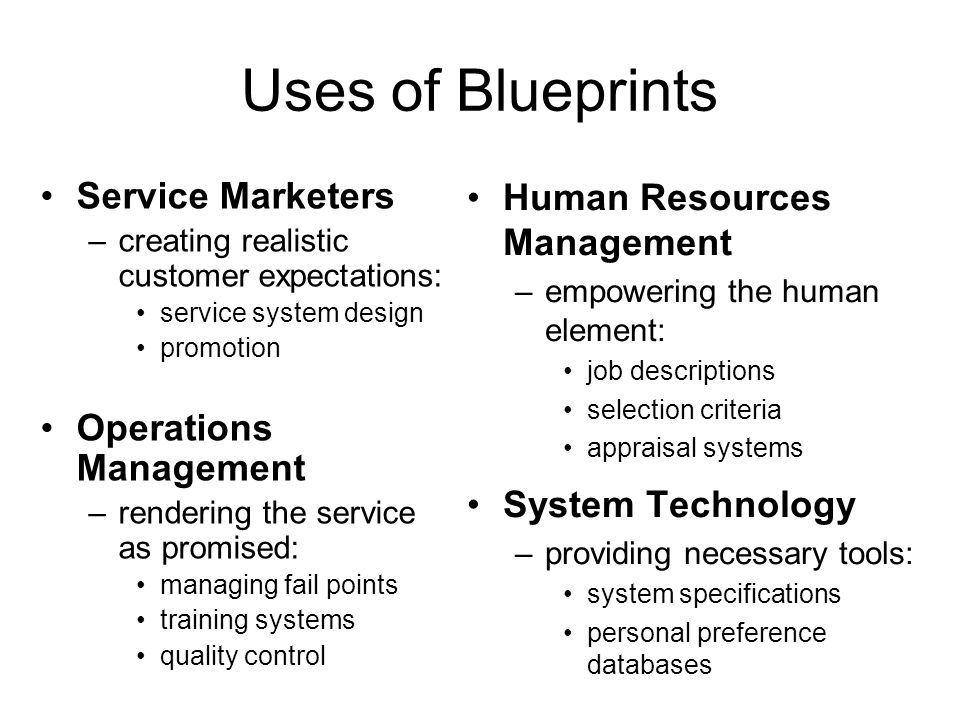 Uses of Blueprints Service Marketers Human Resources Management