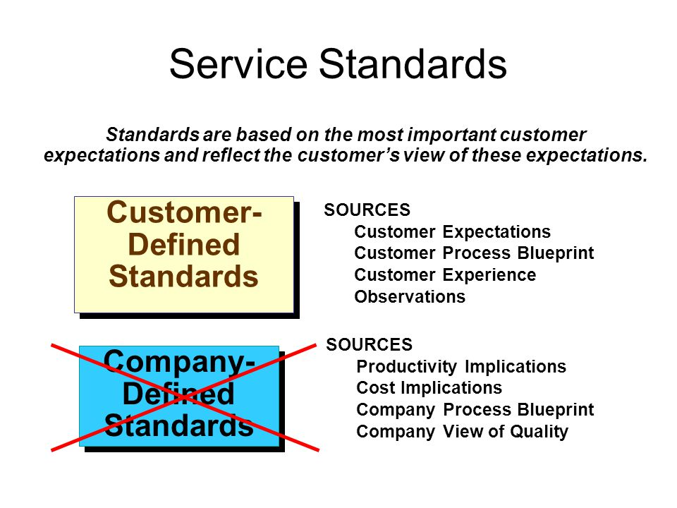 Service Standards Customer-Defined Standards Company-Defined Standards